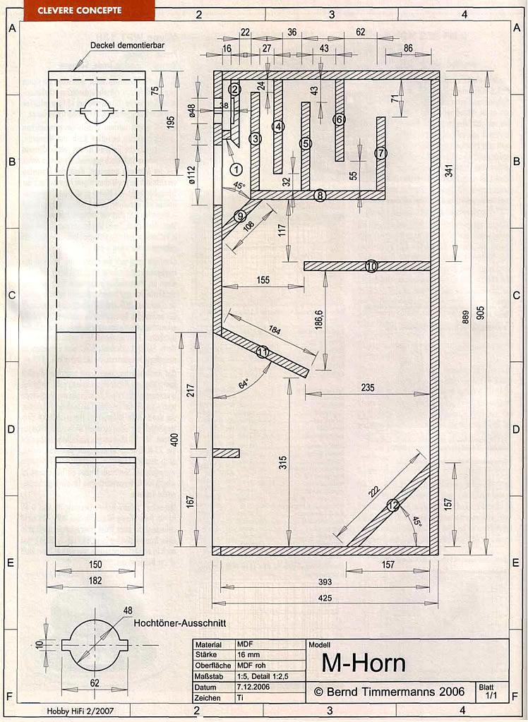 конструкции колонок - конструкторы.