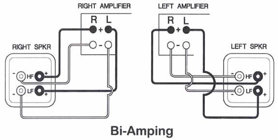 Подключение би-ампинг (bi
